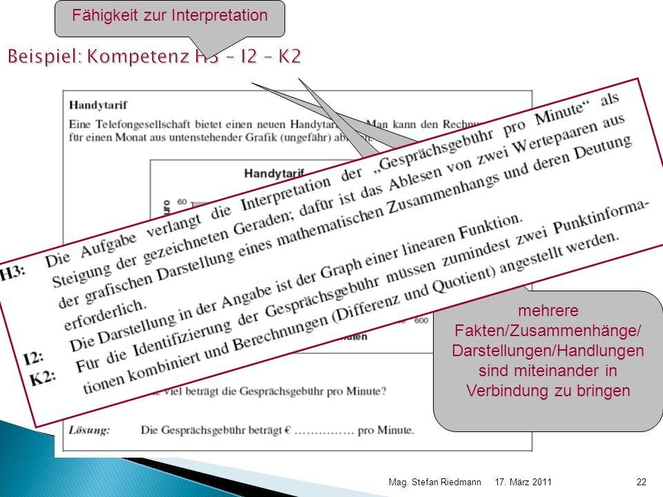 17. März 2011Mag. Stefan Riedmann22 Beispiel: Kompetenz H3 – I2 – K2 Fähigkeit zur Interpretation mathematische Darstellungen funktionaler Sachverhalt