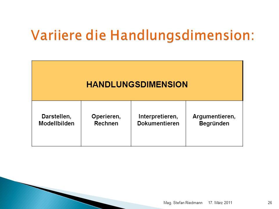 17. März 2011Mag. Stefan Riedmann26 Variiere die Handlungsdimension: HANDLUNGSDIMENSION Darstellen, Modellbilden Operieren, Rechnen Interpretieren, Do