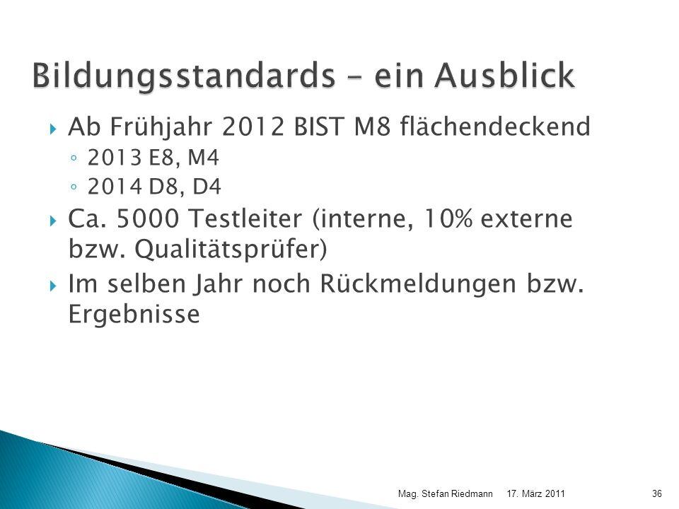 Ab Frühjahr 2012 BIST M8 flächendeckend 2013 E8, M4 2014 D8, D4 Ca. 5000 Testleiter (interne, 10% externe bzw. Qualitätsprüfer) Im selben Jahr noch Rü