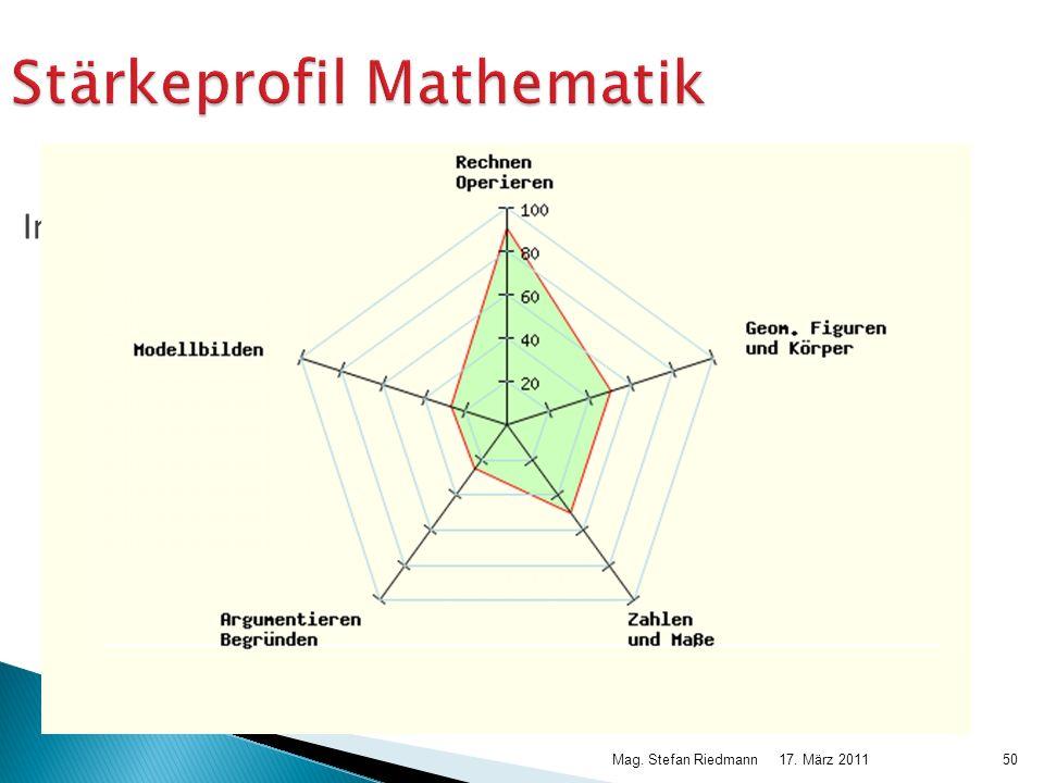 17. März 2011Mag. Stefan Riedmann50 Stärkeprofil Mathematik Information über den Lernstand