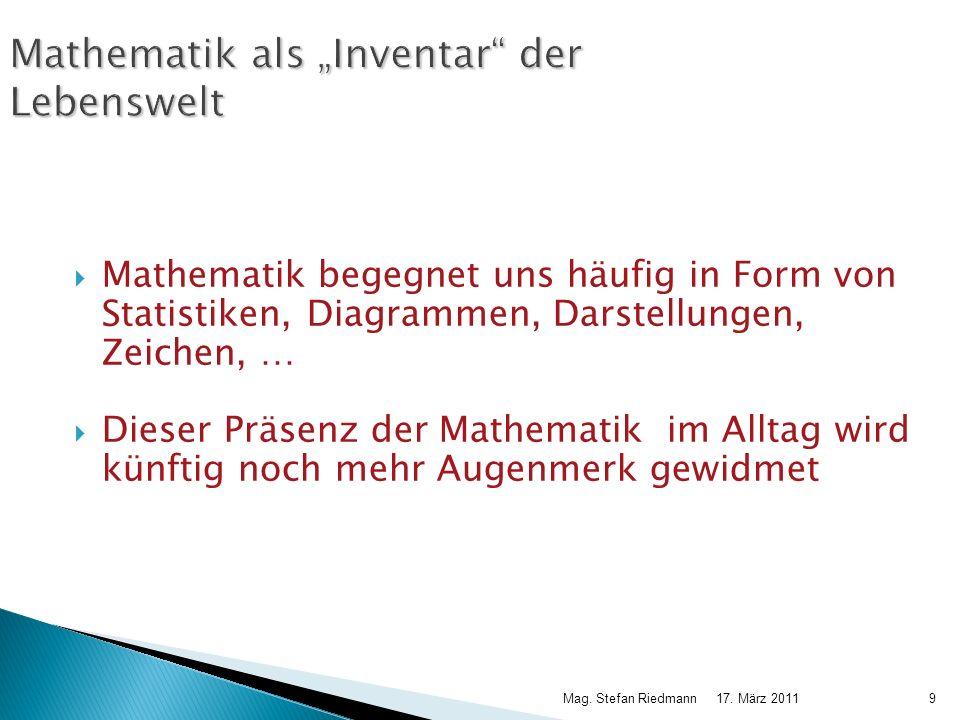 17. März 2011Mag. Stefan Riedmann9 Mathematik als Inventar der Lebenswelt Mathematik begegnet uns häufig in Form von Statistiken, Diagrammen, Darstell