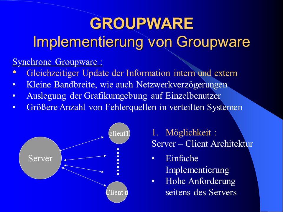 GROUPWARE Implementierung von Groupware Synchrone Groupware : Gleichzeitiger Update der Information intern und extern Kleine Bandbreite, wie auch Netz