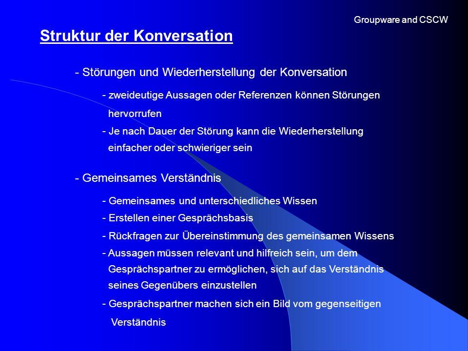Groupware and CSCW - Störungen und Wiederherstellung der Konversation - Je nach Dauer der Störung kann die Wiederherstellung einfacher oder schwierige
