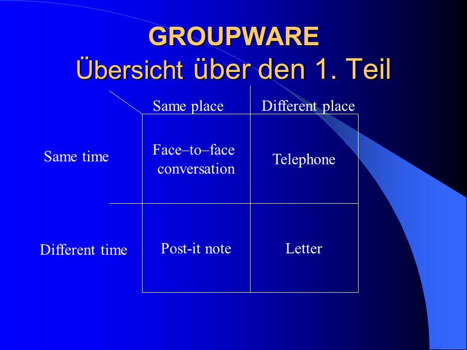 Face-to-face Communication Groupware and CSCW - Sprechabstand ist abhängig von: - Blickkontakt ist abhängig von: - Geräuschpegel des lokalen Umfeldes - Blickrichtung der Gesprächsteilnehmer - Abstandsnorm der Kulturen der Teilnehmer - emotionale Bindung der Teilnehmer - Autoritätsverhältnis zwischen den Teilnehmern - Nachteile der Computersysteme: - Abstand kann von dem Gesprächspartner nicht bestimmt werden - Nachteile der Computersysteme: - Blickkontakt ist meist nicht gegeben, zeitliche Verzögerung verzerrt den wirklichen Blickkontakt