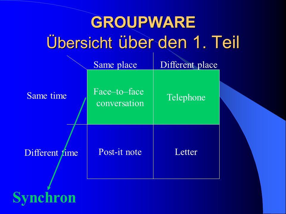 Face-to-face Communication Groupware and CSCW - Eigenschaften der Körpersprache: - Eigenschaften der back channels: - wird benutzt, um non-verbale Andeutungen zu machen - deictic reference erleichtert den Kommunikationsfluss - ermöglicht den Teilnehmern Aussagen über sein Gegenüber - Andeutungen des Zuhörers - Zustimmung oder Verneinung - Nachteile der Computersysteme: - Meist kann nicht der ganze Körper gesehen werden - Nachteile der Computersysteme: - Einwürfe des Zuhörers können sehr unhöflich wirken - Manche Gesten können nicht richtig interpretiert werden - Unterstützung des gegenseitigen Verständnisses