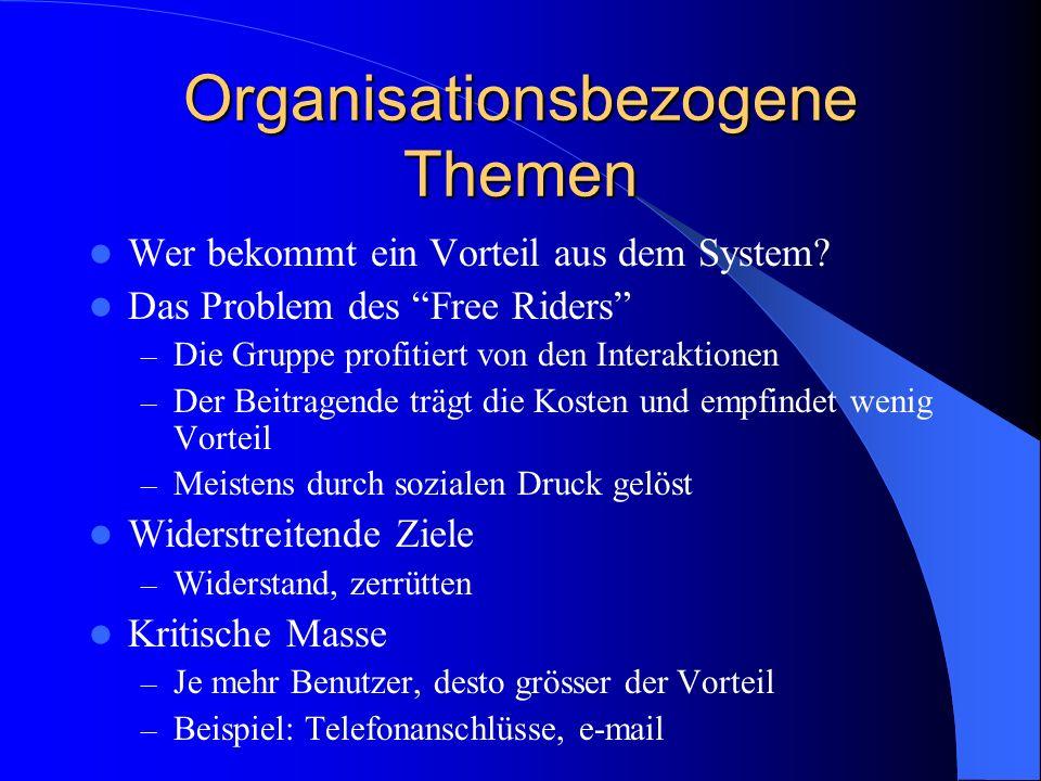 Organisationsbezogene Themen Wer bekommt ein Vorteil aus dem System? Das Problem des Free Riders – Die Gruppe profitiert von den Interaktionen – Der B