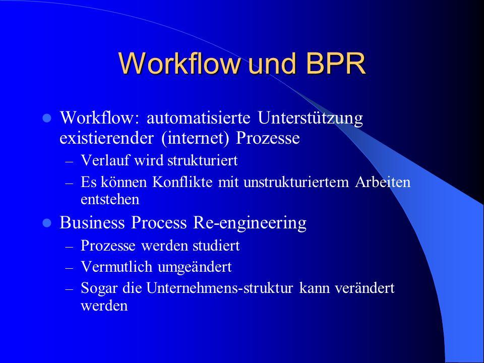 Workflow und BPR Workflow: automatisierte Unterstützung existierender (internet) Prozesse – Verlauf wird strukturiert – Es können Konflikte mit unstru