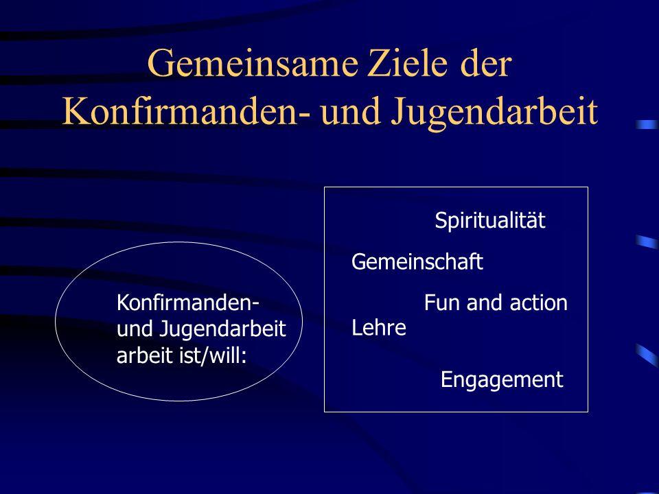 Gemeinsame Ziele der Konfirmanden- und Jugendarbeit Spiritualität Gemeinschaft Fun and action Lehre Engagement Konfirmanden- und Jugendarbeit arbeit i
