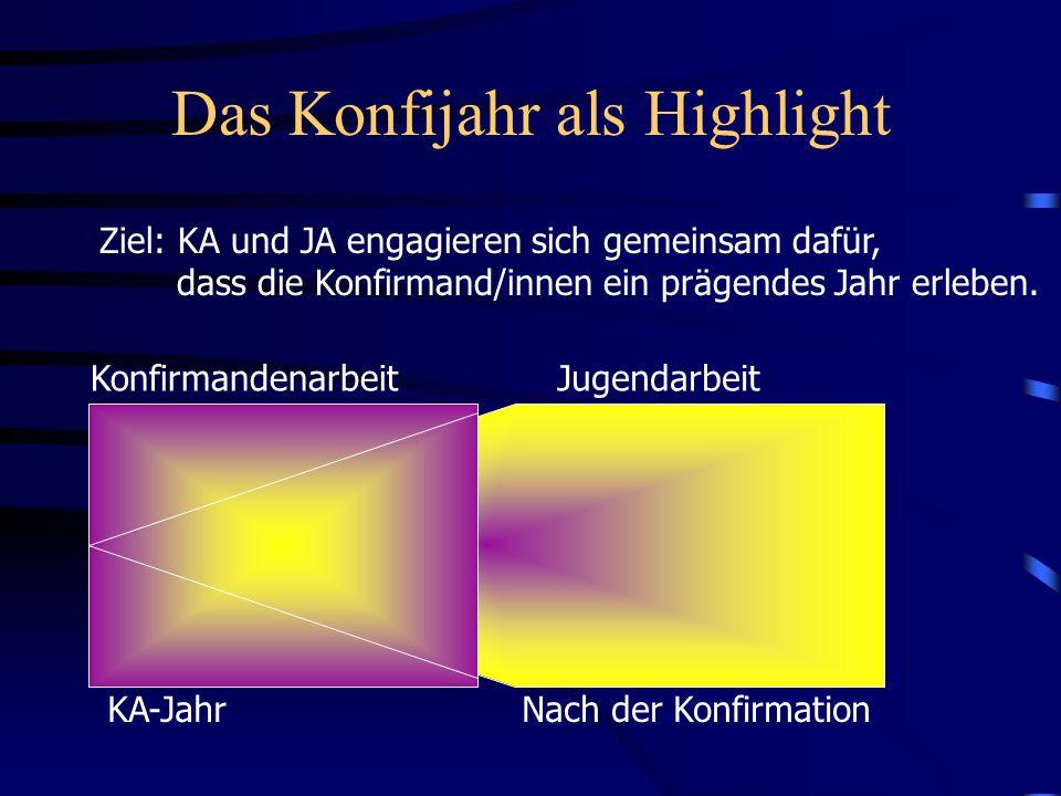 Das Konfijahr als Highlight Ziel: KA und JA engagieren sich gemeinsam dafür, dass die Konfirmand/innen ein prägendes Jahr erleben. KA-Jahr Nach der Ko