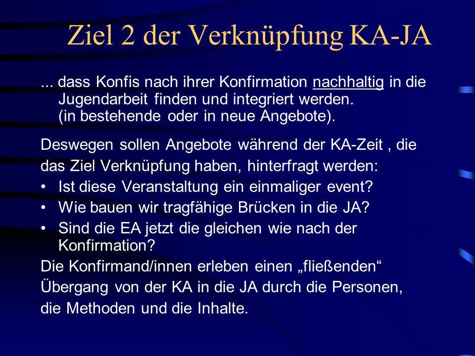 Ziel 2 der Verknüpfung KA-JA... dass Konfis nach ihrer Konfirmation nachhaltig in die Jugendarbeit finden und integriert werden. (in bestehende oder i