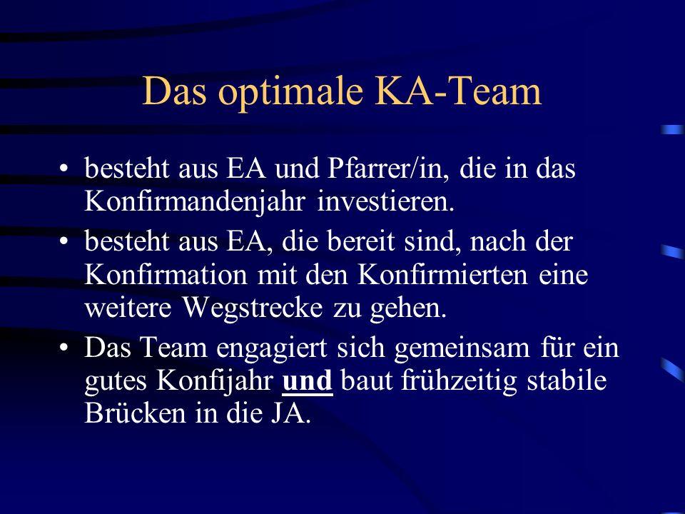 Das optimale KA-Team besteht aus EA und Pfarrer/in, die in das Konfirmandenjahr investieren. besteht aus EA, die bereit sind, nach der Konfirmation mi