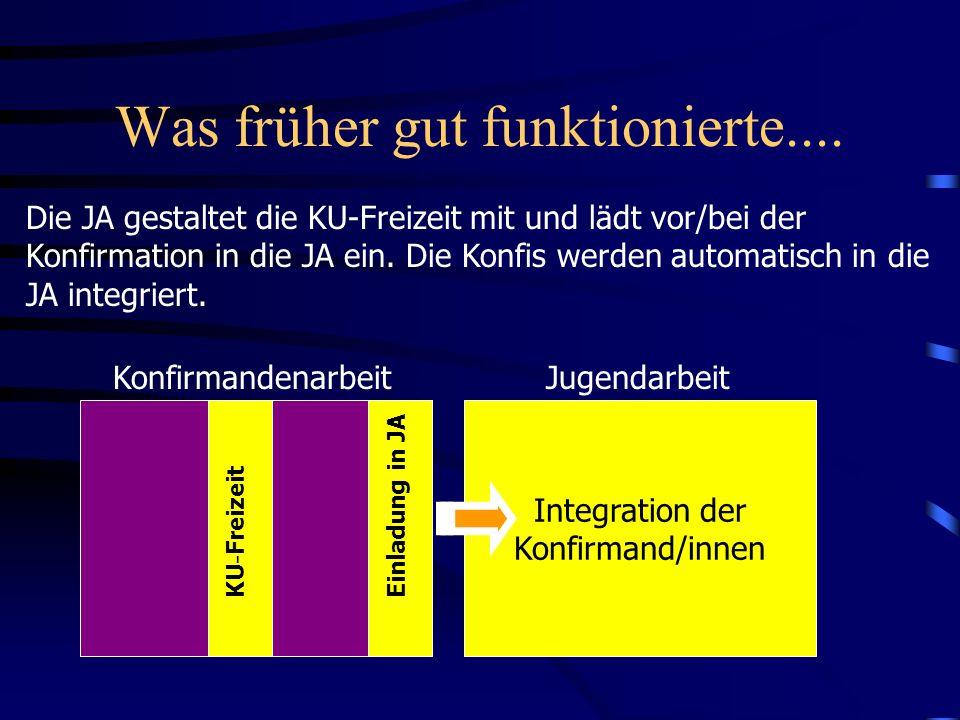 Was früher gut funktionierte.... KonfirmandenarbeitJugendarbeit Integration der Konfirmand/innen Einladung in JA KU - Freizeit Die JA gestaltet die KU