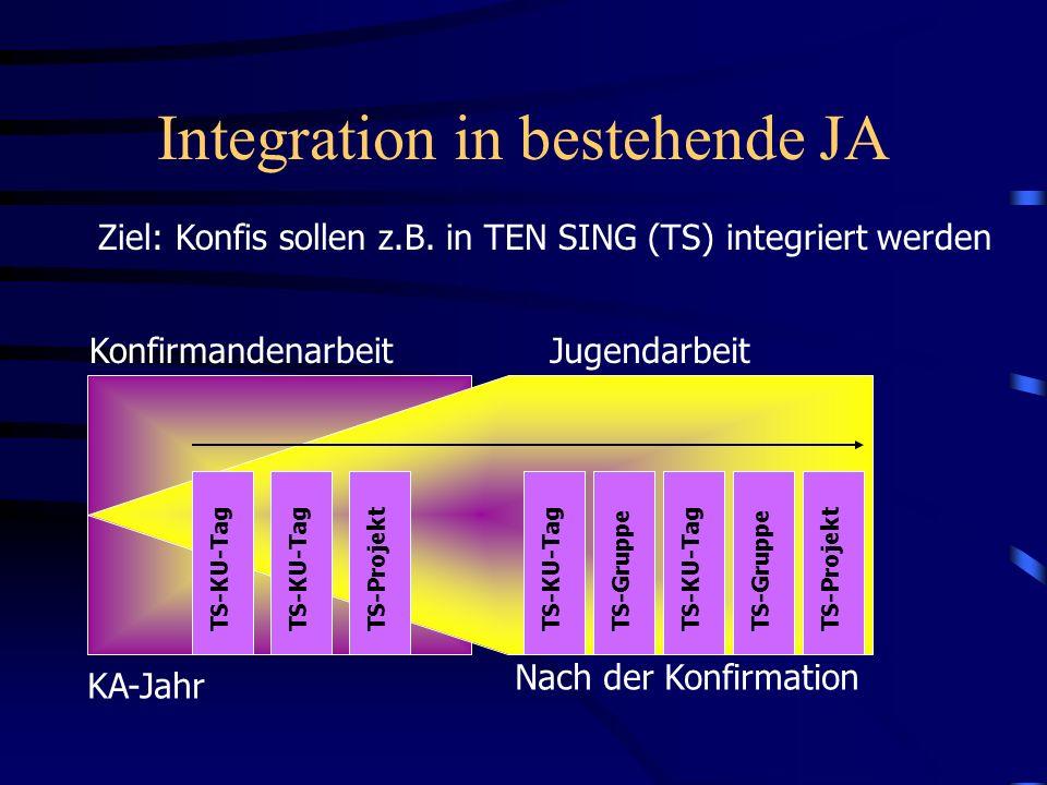 Integration in bestehende JA Ziel: Konfis sollen z.B. in TEN SING (TS) integriert werden KA-Jahr Nach der Konfirmation KonfirmandenarbeitJugendarbeit