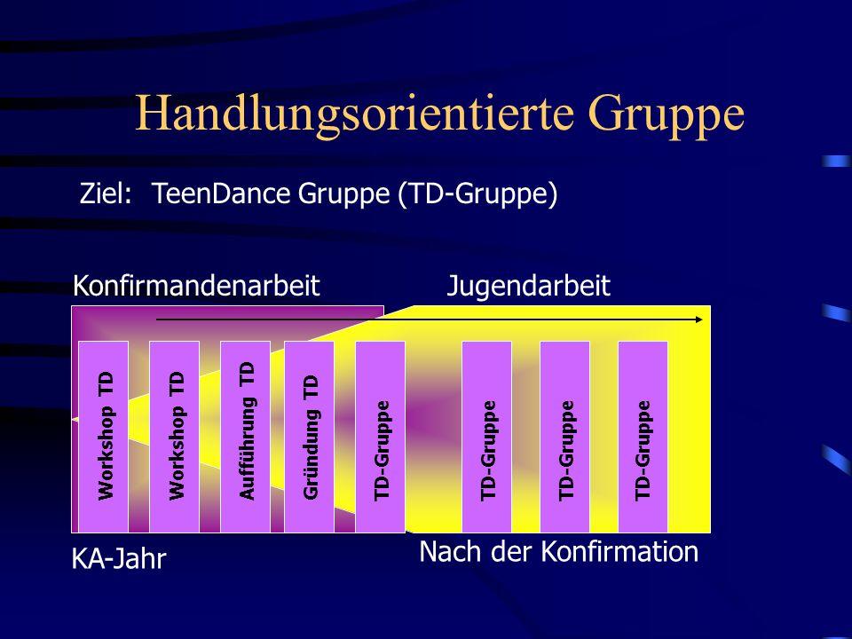 Handlungsorientierte Gruppe KA-Jahr Nach der Konfirmation Ziel: TeenDance Gruppe (TD-Gruppe) KonfirmandenarbeitJugendarbeit Workshop TD Aufführung TD
