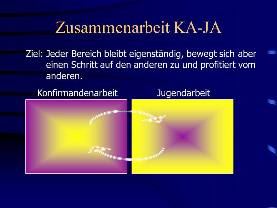Zusammenarbeit KA-JA Ziel: Jeder Bereich bleibt eigenständig, bewegt sich aber einen Schritt auf den anderen zu und profitiert vom anderen. Konfirmand