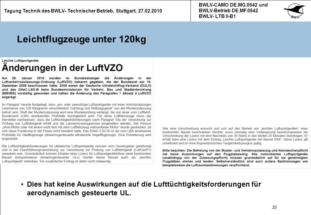 25 Tagung Technik des BWLV- Technischer Betrieb, Stuttgart, 27.02.2010 BWLV-CAMO DE.MG.0542 und BWLV-Betrieb DE.MF.0542 BWLV- LTB II-B1 25 Leichtflugz
