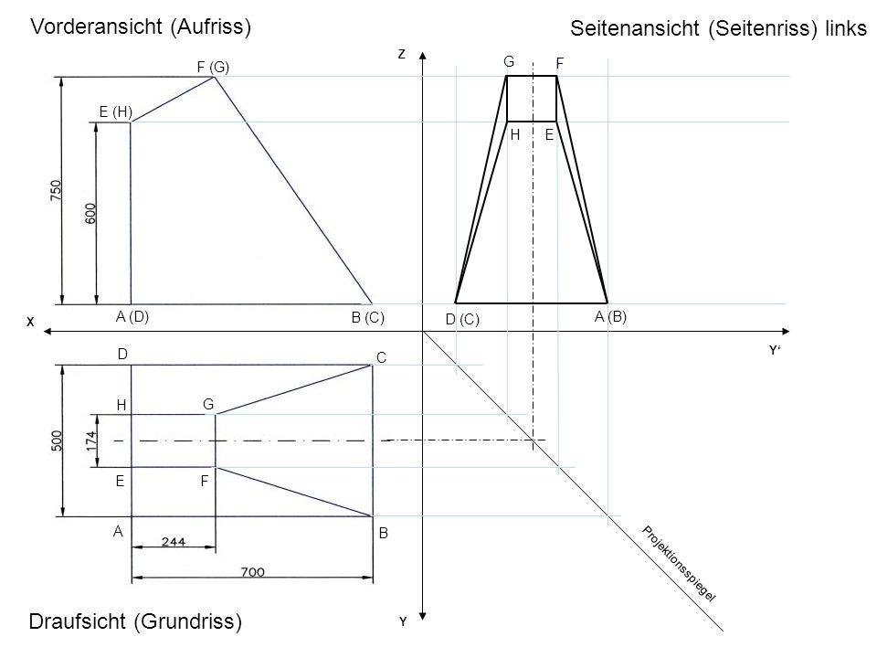 A B C D EF G H A (D) B (C) F (G) E (H) D (C) H G E F A (B) Vorderansicht (Aufriss) Draufsicht (Grundriss) Seitenansicht (Seitenriss) links Projektions