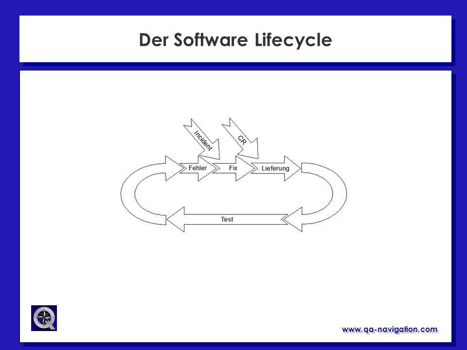 www.qa-navigation.com Der Software Lifecycle
