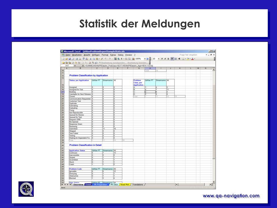 www.qa-navigation.com Statistik der Meldungen