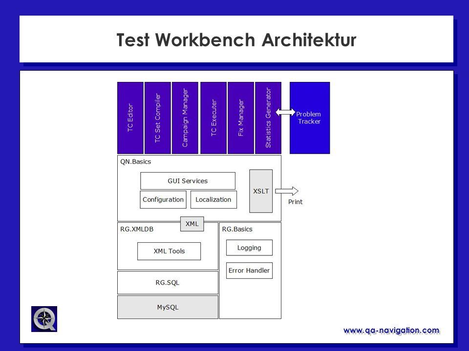 www.qa-navigation.com Test Workbench Architektur
