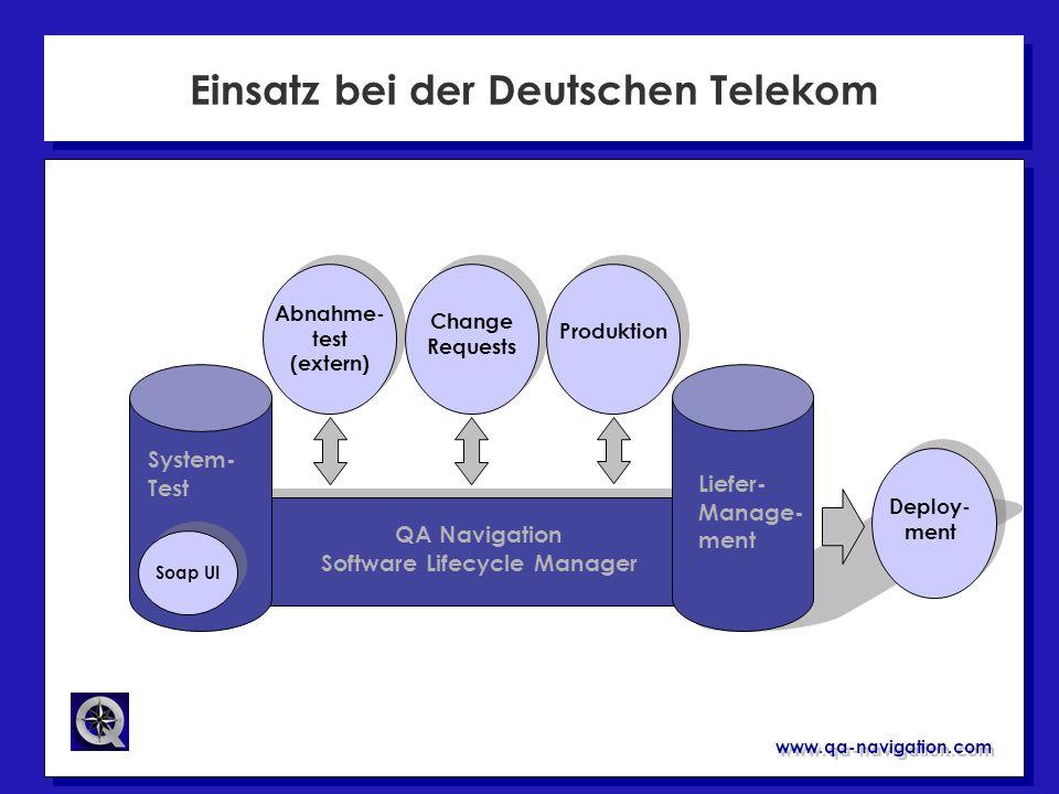 www.qa-navigation.com Einsatz bei der Deutschen Telekom QA Navigation Software Lifecycle Manager Abnahme- test (extern) Deploy- ment Liefer- Manage- m