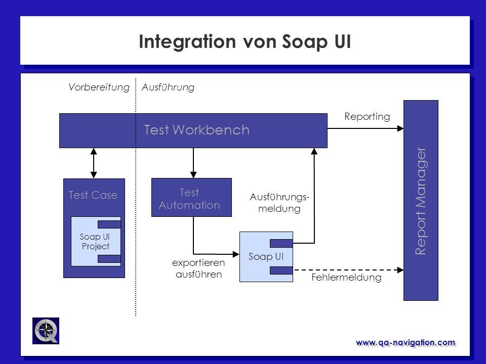 www.qa-navigation.com Integration von Soap UI Test Case Soap UI Project Test Workbench Test Automation Soap UI exportieren ausführen Vorbereitung Fehl