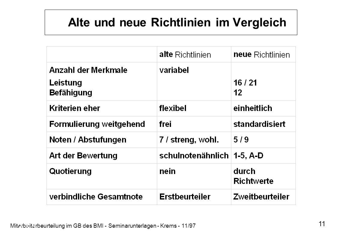 Mitarbeiterbeurteilung im GB des BMI - Seminarunterlagen - Krems - 11/97 11 Alte und neue Richtlinien im Vergleich 2.3.5 Verf.: Dulisch, Bearbeitung: