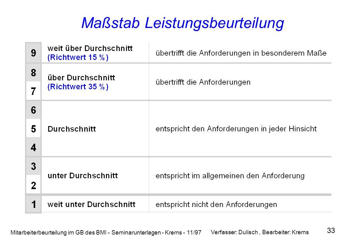 Mitarbeiterbeurteilung im GB des BMI - Seminarunterlagen - Krems - 11/97 33 Maßstab Leistungsbeurteilung Verfasser: Dulisch, Bearbeiter: Krems