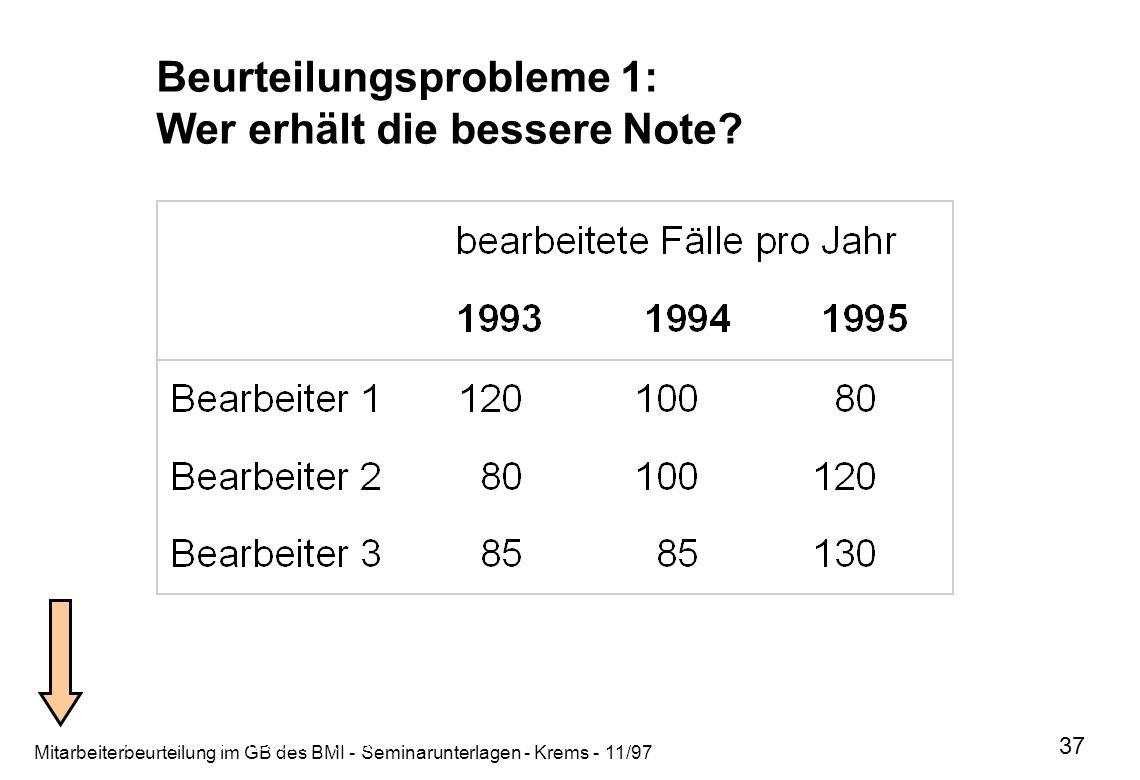 Mitarbeiterbeurteilung im GB des BMI - Seminarunterlagen - Krems - 11/97 37 Beurteilungsprobleme 1: Wer erhält die bessere Note? Verfasser: Dulisch, B