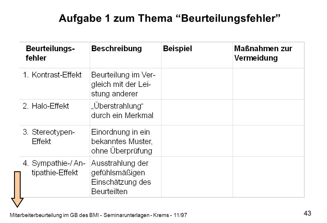 Mitarbeiterbeurteilung im GB des BMI - Seminarunterlagen - Krems - 11/97 43 Aufgabe 1 zum Thema Beurteilungsfehler