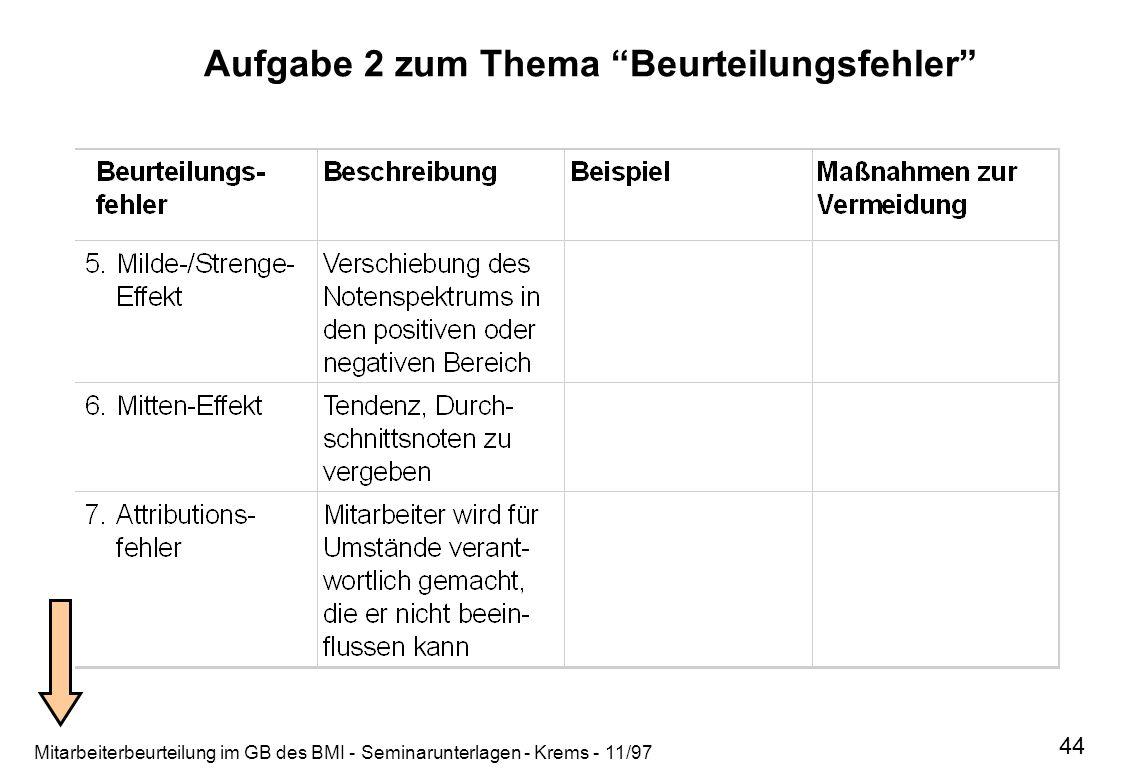 Mitarbeiterbeurteilung im GB des BMI - Seminarunterlagen - Krems - 11/97 44 Aufgabe 2 zum Thema Beurteilungsfehler