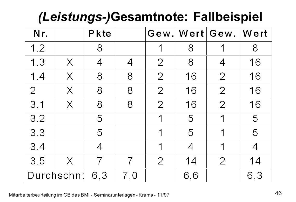 Mitarbeiterbeurteilung im GB des BMI - Seminarunterlagen - Krems - 11/97 46 (Leistungs-)Gesamtnote: Fallbeispiel