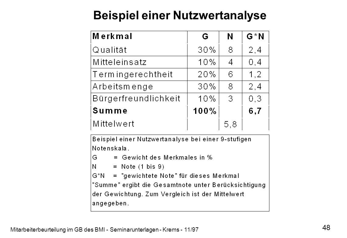 Mitarbeiterbeurteilung im GB des BMI - Seminarunterlagen - Krems - 11/97 48 Beispiel einer Nutzwertanalyse