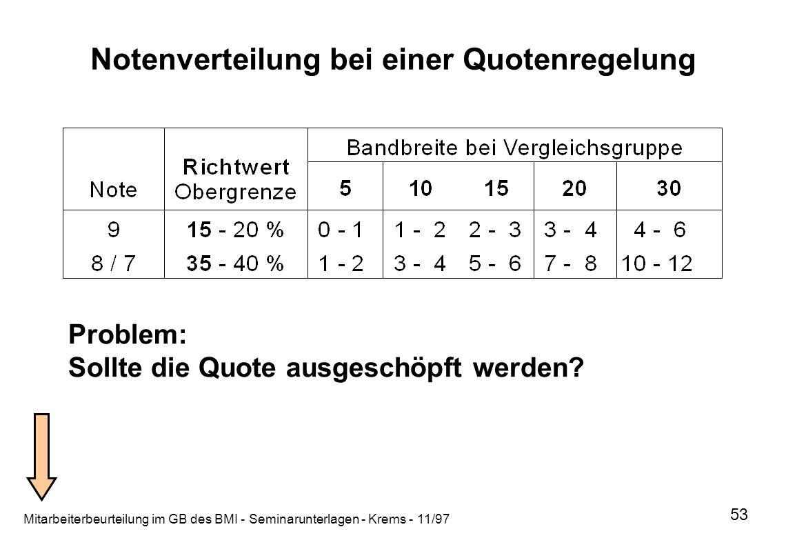 Mitarbeiterbeurteilung im GB des BMI - Seminarunterlagen - Krems - 11/97 53 Notenverteilung bei einer Quotenregelung Problem: Sollte die Quote ausgesc