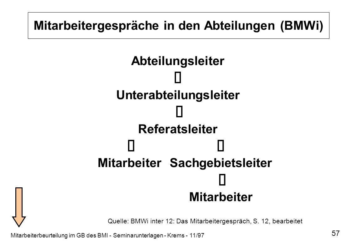Mitarbeiterbeurteilung im GB des BMI - Seminarunterlagen - Krems - 11/97 57 Mitarbeitergespräche in den Abteilungen (BMWi) Abteilungsleiter Unterabtei