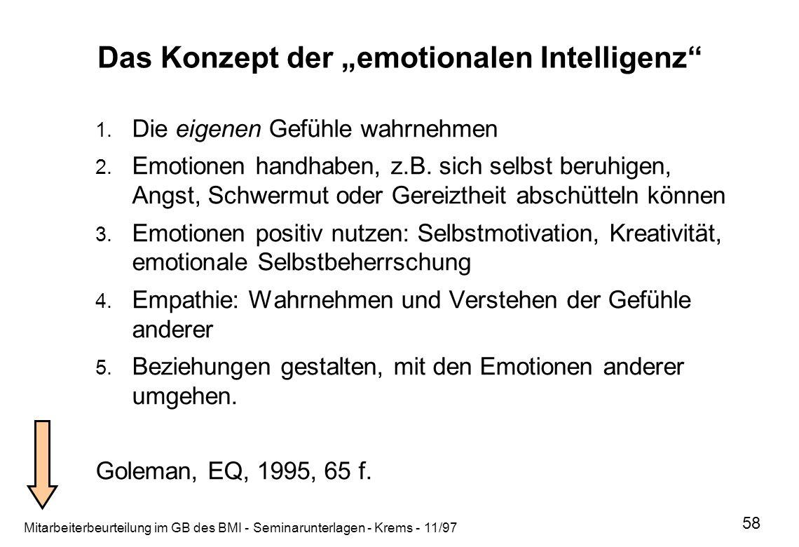 Mitarbeiterbeurteilung im GB des BMI - Seminarunterlagen - Krems - 11/97 58 Das Konzept der emotionalen Intelligenz 1. Die eigenen Gefühle wahrnehmen