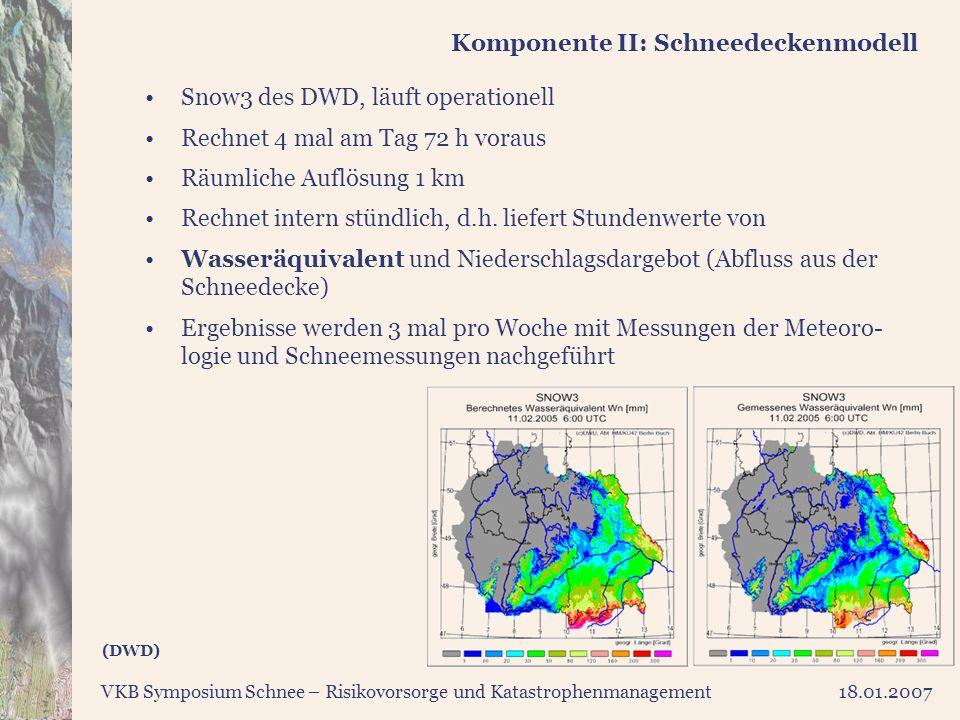 VKB Symposium Schnee – Risikovorsorge und Katastrophenmanagement18.01.2007 Komponente II: Schneedeckenmodell Snow3 des DWD, läuft operationell Rechnet