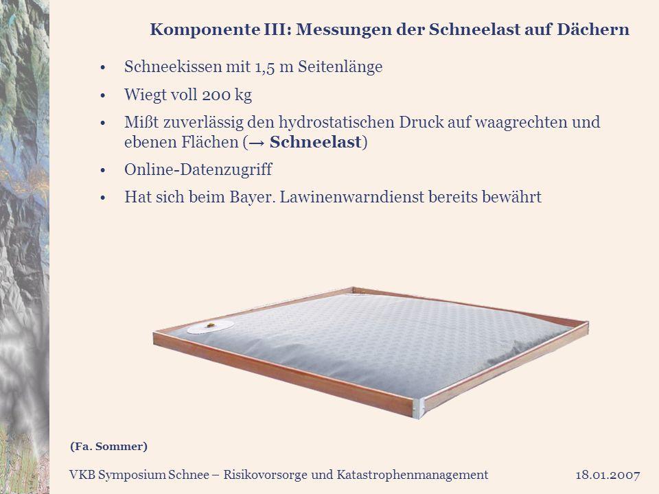 VKB Symposium Schnee – Risikovorsorge und Katastrophenmanagement18.01.2007 Komponente III: Messungen der Schneelast auf Dächern Schneekissen mit 1,5 m