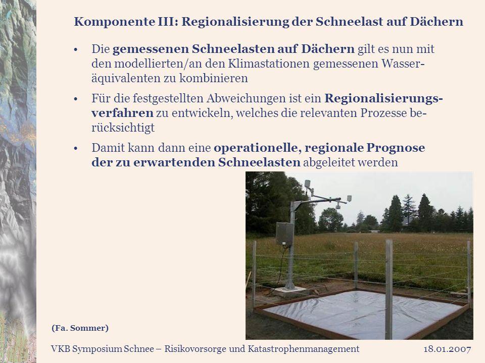 VKB Symposium Schnee – Risikovorsorge und Katastrophenmanagement18.01.2007 Komponente III: Regionalisierung der Schneelast auf Dächern Die gemessenen