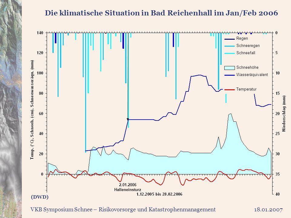 VKB Symposium Schnee – Risikovorsorge und Katastrophenmanagement18.01.2007 Die klimatische Situation in Bad Reichenhall im Jan/Feb 2006 2.01.2006 Hall