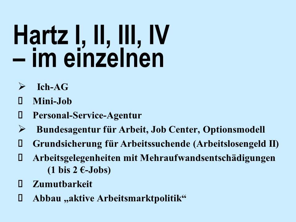 Hartz I, II, III, IV – im einzelnen Ich-AG Mini-Job Personal-Service-Agentur Bundesagentur für Arbeit, Job Center, Optionsmodell Grundsicherung für Ar