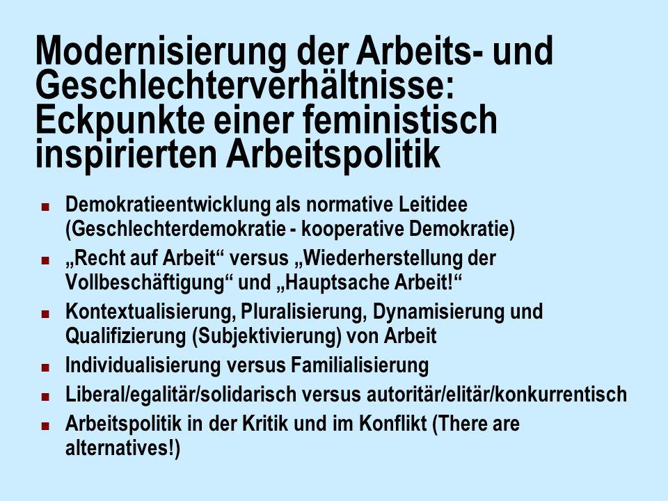 Modernisierung der Arbeits- und Geschlechterverhältnisse: Eckpunkte einer feministisch inspirierten Arbeitspolitik Demokratieentwicklung als normative