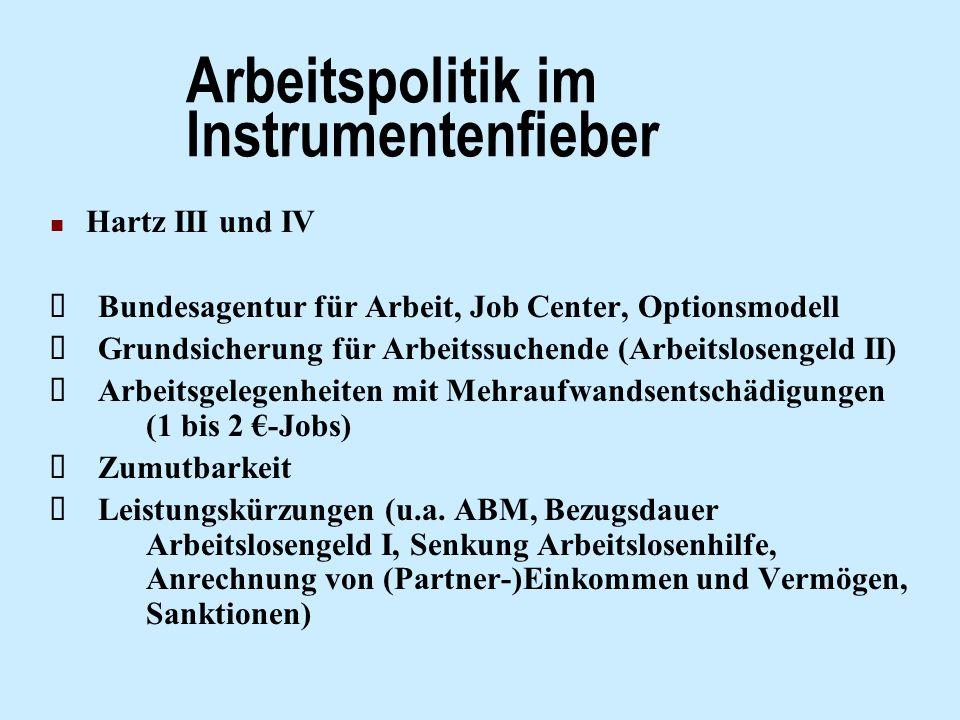 Arbeitspolitik im Instrumentenfieber Hartz III und IV Bundesagentur für Arbeit, Job Center, Optionsmodell Grundsicherung für Arbeitssuchende (Arbeitsl