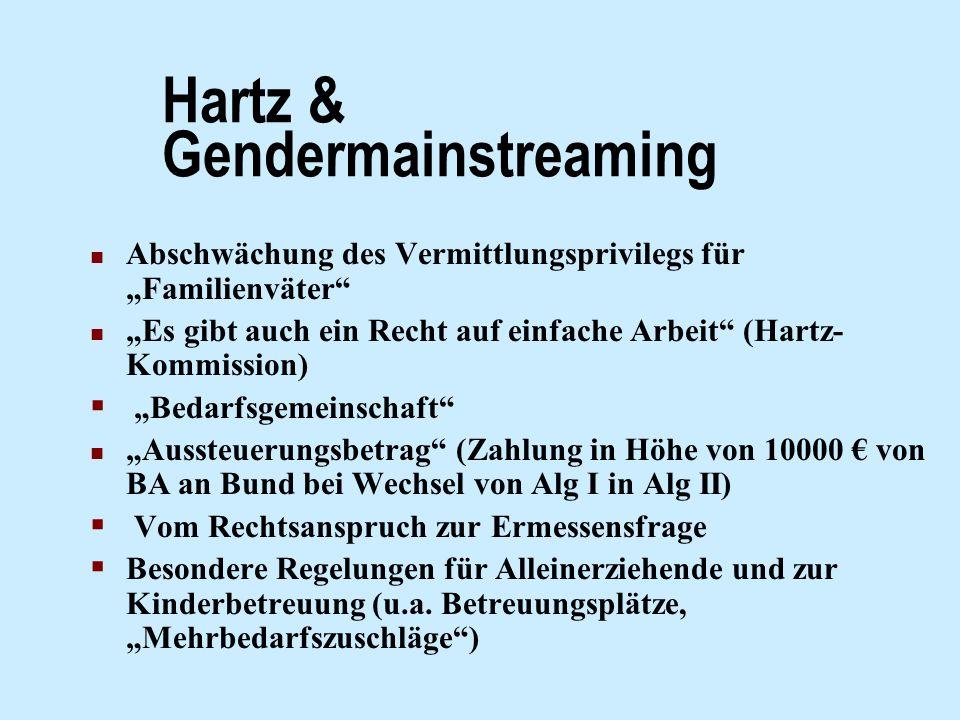 Hartz & Gendermainstreaming Abschwächung des Vermittlungsprivilegs für Familienväter Es gibt auch ein Recht auf einfache Arbeit (Hartz- Kommission) Be