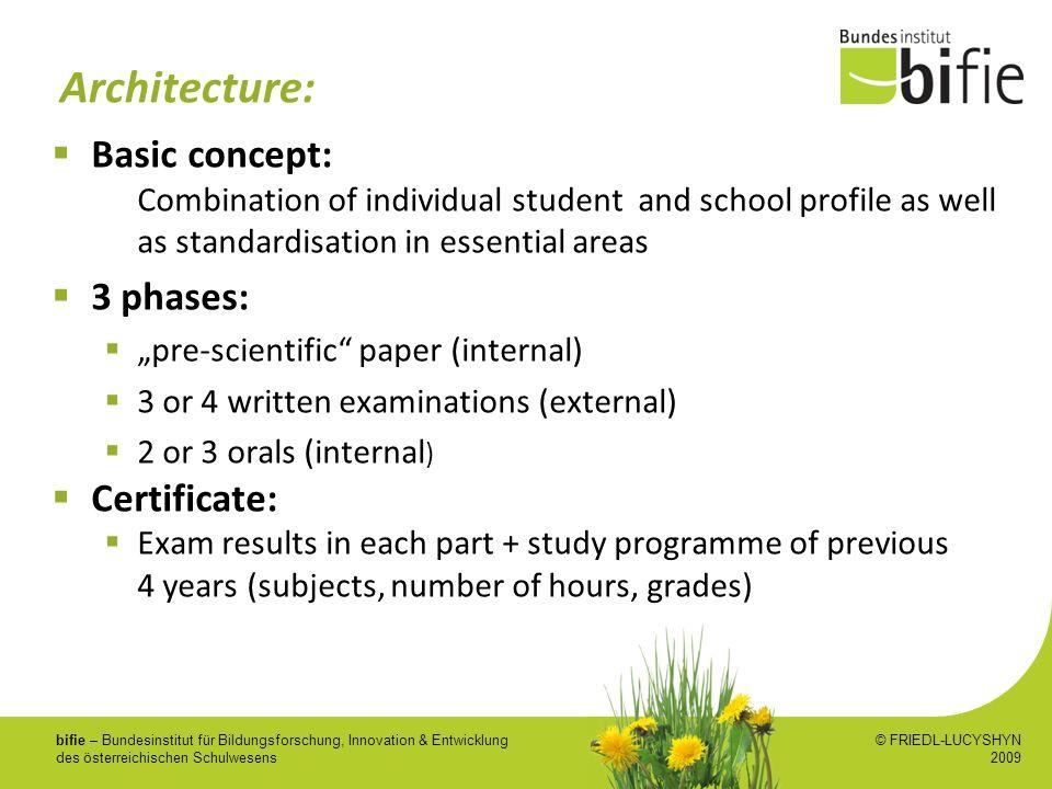 bifie – Bundesinstitut für Bildungsforschung, Innovation & Entwicklung des österreichischen Schulwesens Architecture: Basic concept: Combination of in