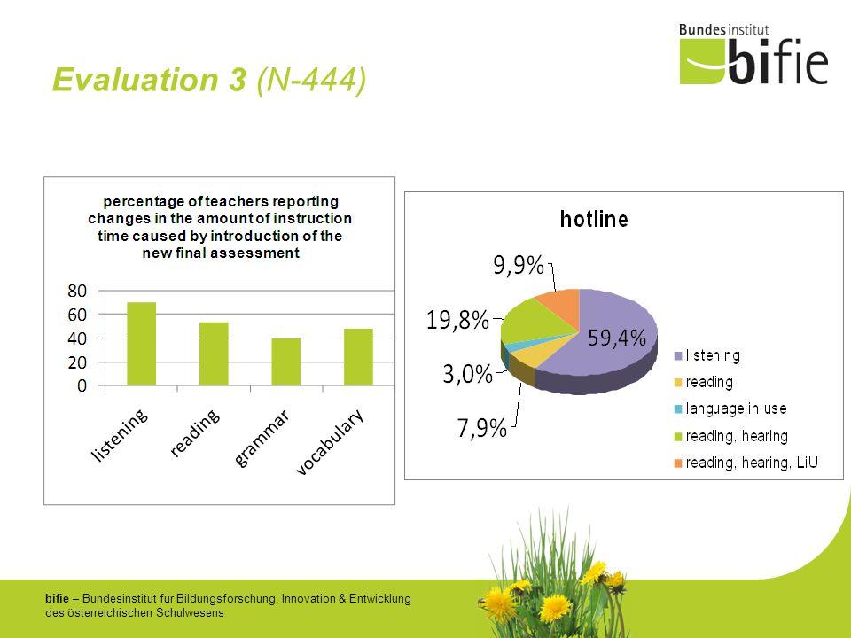 bifie – Bundesinstitut für Bildungsforschung, Innovation & Entwicklung des österreichischen Schulwesens Evaluation 3 (N-444)