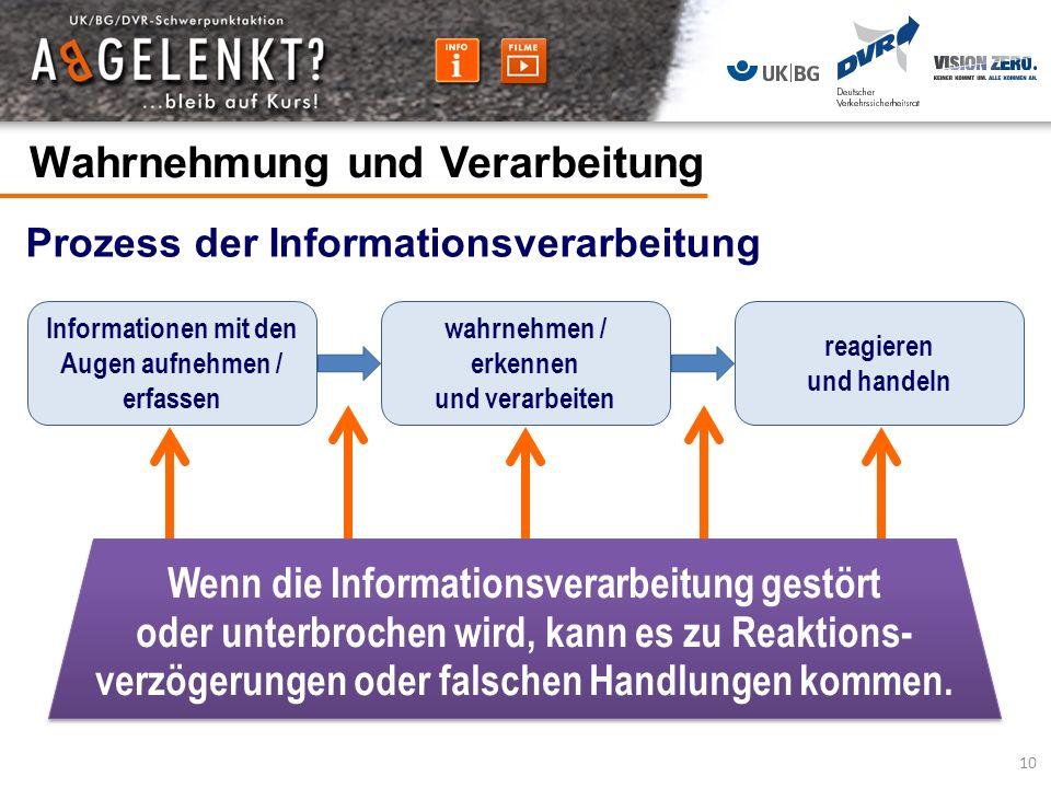 Wahrnehmung und Verarbeitung Prozess der Informationsverarbeitung Informationen mit den Augen aufnehmen / erfassen wahrnehmen / erkennen und verarbeit