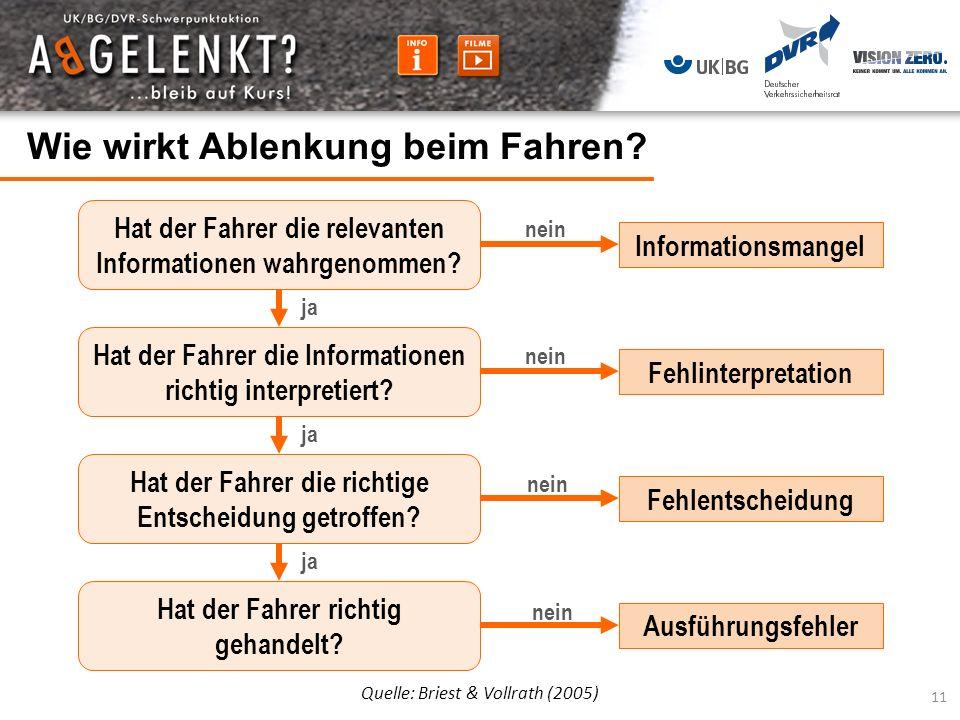 Wie wirkt Ablenkung beim Fahren? Quelle: Briest & Vollrath (2005) Hat der Fahrer die relevanten Informationen wahrgenommen? Informationsmangel nein Fe