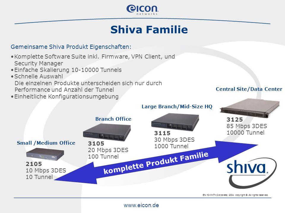 EN 10-MKT(Corporate) 2004 copyright ©. All rights reserved. www.eicon.de Shiva Familie komplette Produkt Familie Gemeinsame Shiva Produkt Eigenschafte