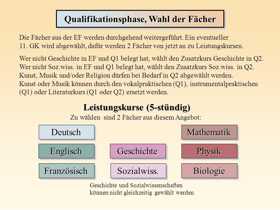 Leistungskurse (5-stündig) Zu wählen sind 2 Fächer aus diesem Angebot: Geschichte und Sozialwissenschaften können nicht gleichzeitig gewählt werden De